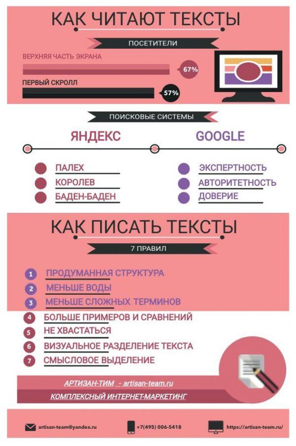 Инфографика к статье по SEO, как создавать тексты, которые будут дочитаны до конца.