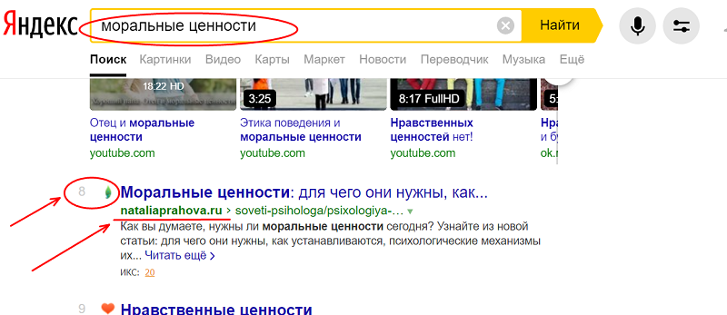 Позиция сайта в топе поисковой выдачи по запросу Моральные ценности