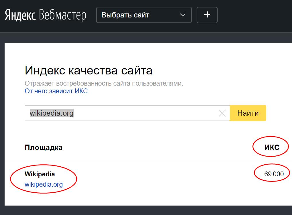 Индекс качества сайта Википедии