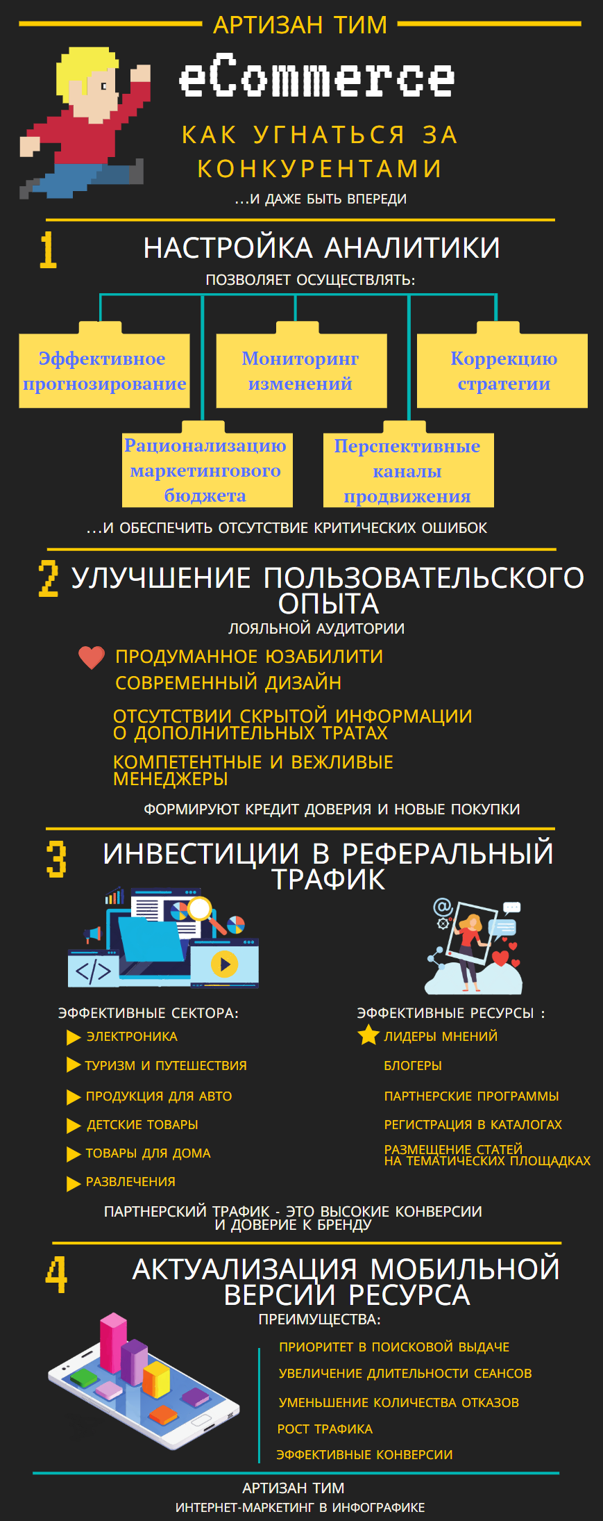 О способах повышения эффективности функционирования интернет-магазинов в инфографике.