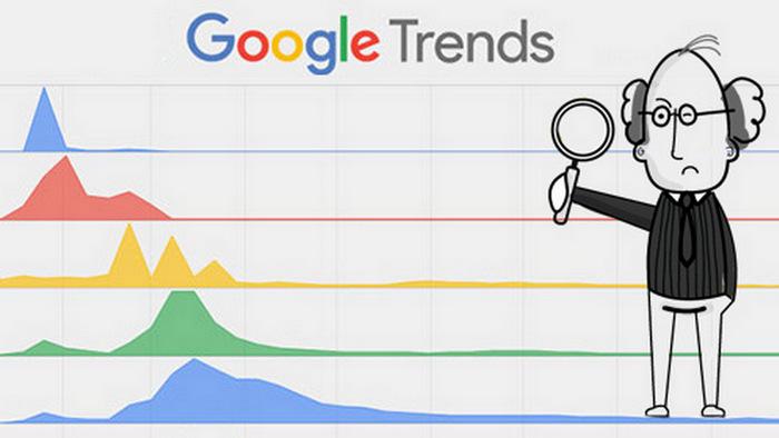 Как использовать Google Trends в электронной коммерции